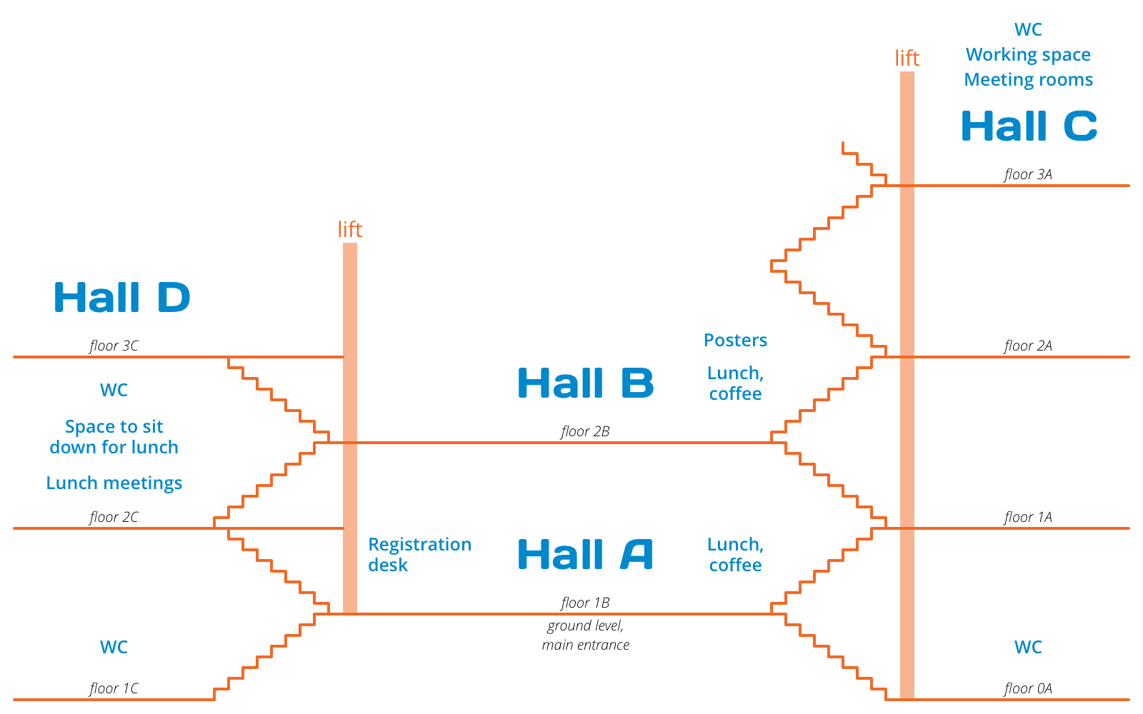 Layout of the ALGO 2018 venue